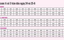 Soi kèo tối 24 rạng sáng 25-6: Bảng H bất phân thắng bại