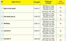 3 trường ĐH công bố điểm chuẩn xét học bạ