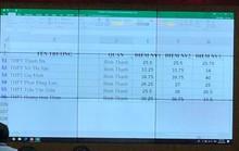 Chính thức công bố điểm chuẩn vào lớp 10 tại TP HCM
