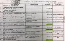 Vụ 3 quan chức Thanh Hóa đi Mỹ: UBND tỉnh chưa quyết