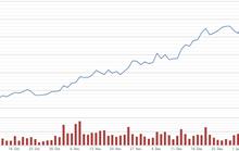 Cổ phiếu dầu khí trở lại