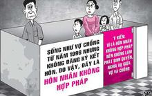 Tranh chấp thừa kế tại TP HCM ngày càng tăng
