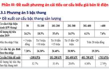 Giá bán lẻ điện sinh hoạt bậc thang được đề xuất điều chỉnh còn 5 bậc