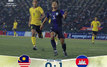 Clip: U22 Campuchia bất ngờ hạ Malaysia, đứng đầu bảng tử thần