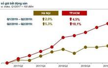 Thị trường bất động sản từ nay đến cuối năm trầm lắng nhưng giá không giảm