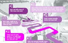 Tăng năng suất lao động, cách nào?: Xây dựng một kế hoạch tổng thể