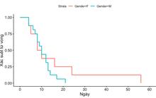 Nhiễm virus  Corona mới (nCoV-2019) có dễ tử vong?