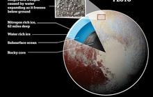 Hệ Mặt trời đã có hành tinh thứ 9 ấm áp và… sống được?