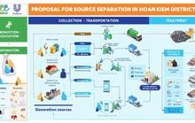 Unilever và URENCO triển khai hoạt động phân loại rác tại nguồn