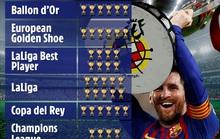 "Messi muốn ""trảm"" HLV Setien đưa đồng hương Bielsa về dẫn dắt Barca"