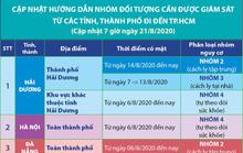 TP HCM: Người về từ các huyện, TP của 4 tỉnh nào cần cách ly, xét nghiệm Covid-19?