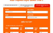 Trường ĐH FPT xét tuyển thí sinh Top 50 kỳ thi tốt nghiệp THPT