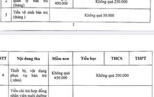 TP HCM: Các khoản thu phải đảm bảo theo số tháng thực học