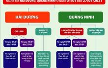 TP HCM công bố hướng dẫn mới về biện pháp cách ly với người đến từ Hải Dương và Quảng Ninh