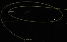 Mặt trăng thứ 2 sắp áp sát Trái Đất lần cuối rồi biến mất