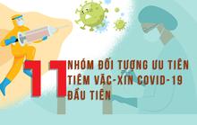 [Infographic] Những ai được ưu tiên tiêm vắc-xin Covid-19 ở Việt Nam?