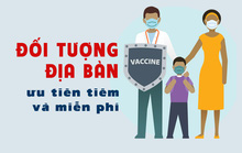 [infographic] Đối tượng, địa bàn nào được ưu tiên tiêm vắc-xin Covid-19 miễn phí?