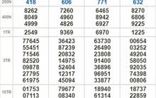 Kết quả xổ số hôm nay 8-5: TP HCM, Long An, Bình Phước, Hậu Giang, Đà Nẵng, Quảng Ngãi, Đắk Nông, Nam Định