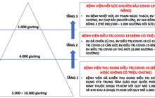 TP HCM tổ chức điều trị Covid-19 theo mô hình tháp 3 tầng