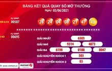 Vé Vietlott trúng 58,2 tỉ đồng bán ở Hà Nội