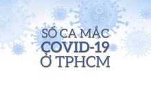 [Infographic] Số ca mắc Covid-19 tại TP HCM
