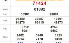 Kết quả xổ số hôm nay 2-8: Xổ số Hà Nội