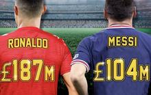 Áo số 7 đạt doanh số cực khủng, Ronaldo gây sốt Giải Ngoại hạng Anh
