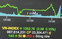 Chứng khoán ngày mai: VN-Index xoay quanh vùng hỗ trợ 1.345 điểm
