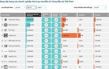 3 trang web của MWG đua nhau dẫn đầu top thương mại điện tử Việt Nam