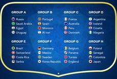 Bảng thi đấu VCK World Cup 2018