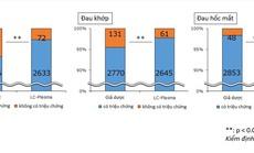 Lợi ích bất ngờ từ khuẩn LC-Plasma với bệnh sốt xuất huyết