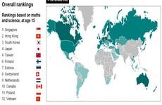 Việt Nam vượt Mỹ, Úc xếp thứ 12 bảng xếp hạng GD toàn cầu