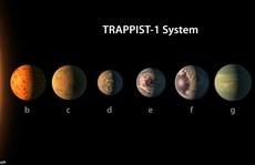 Phát hiện 7 hành tinh mới giống trái đất