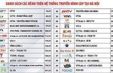 Khán giả bức xúc vì VTV cab  bất ngờ cắt nhiều kênh 'hot' từ 1-4