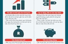Thuê hay mua nhà, hướng nào lợi hơn?
