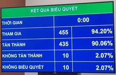 Quốc hội giao Chính phủ lựa chọn nhà đầu tư sân bay Long Thành hơn 16 tỉ USD