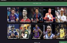 Lionel Messi kiếm tiền giỏi nhất làng thể thao thế giới 2019