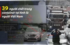 [Motiongraphic] Hành trình đến Anh và cái chết bi thảm của 39 người Việt