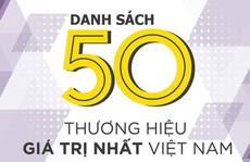 """Nam Long: """"Top 50 thương hiệu dẫn đầu 2019"""" do Forbes Việt Nam bình chọn"""