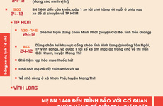 [Infographic]  Thanh niên mắc Covid-19 ở Vĩnh Long đã đi những đâu?