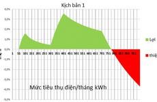 Rút ngắn bậc thang giá điện