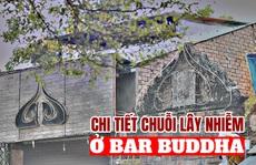 Covid-19: Chuỗi lây nhiễm kinh hoàng từ ổ dịch mang tên 'bar Buddha quận 2'