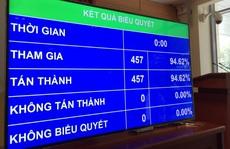 Quốc hội phê chuẩn hiệp định EVFTA với tỉ lệ phiếu rất cao