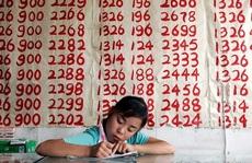 Hơn 5.000 người Trung Quốc tranh mua sim số đẹp giá 'khủng'