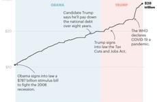 'Quà chia tay' của Tổng thống Trump
