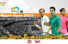 Xem ATP 1000 Miami Open trực tiếp trên ứng dụng di động TV360