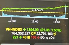 Chứng khoán ngày 12-10: VN-Index đang hướng đến đỉnh cao lịch sử