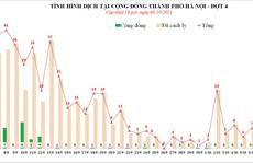 Nam bệnh nhân ở Bệnh viện Việt Đức cho kết quả dương tính SARS-CoV-2 sau 2 lần âm tính