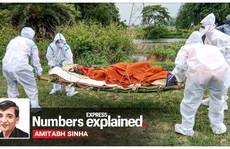 Ấn Độ: Số ca tử vong Covid-19 bất ngờ nhảy vọt, lập kỷ lục mới