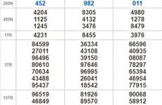 Kết quả xổ số hôm nay 15-6: Bến Tre, Vũng Tàu, Bạc Liêu, Đắk Lắk, Quảng Nam, Quảng Ninh